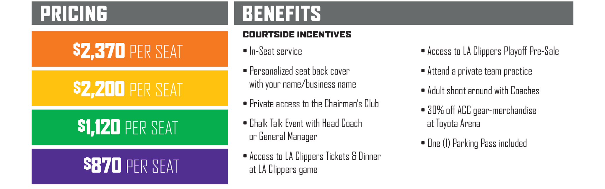 PRICING and BENEFITS
