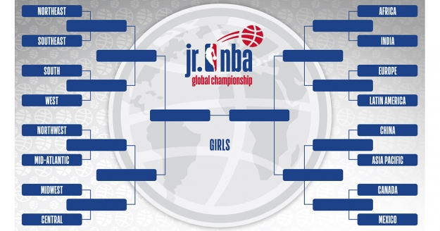 2020 Jr. NBA Global Championship Brackets